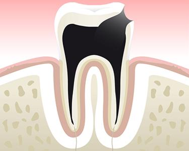 Dentiste Montluçon